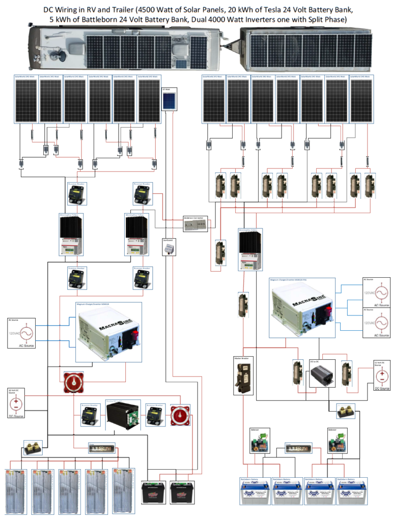 Wiring Diagram July 2020